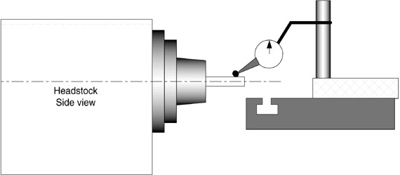 Checking the height of center of a tooling plate