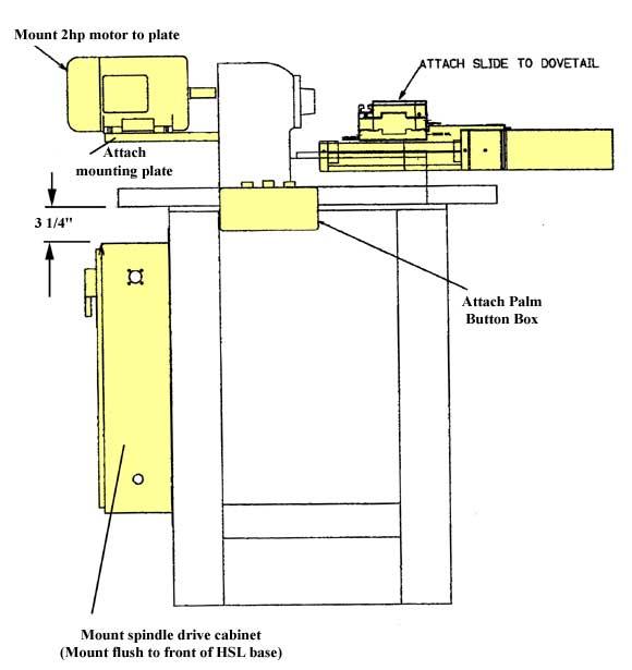 Installing a Hardinge HSL spindle drive -
